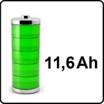 11,6Ah
